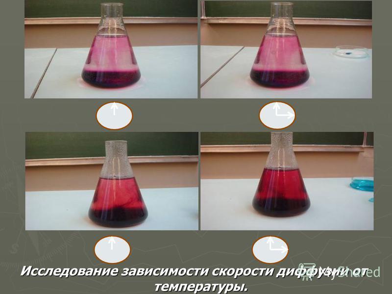Исследование зависимости скорости диффузии от температуры.
