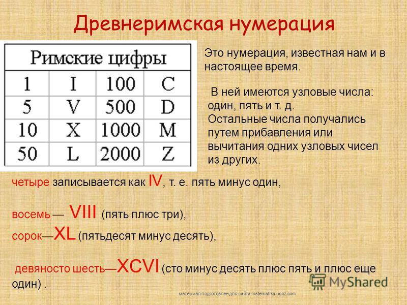 В ней имеются узловые числа: один, пять и т. д. Остальные числа получались путем прибавления или вычитания одних узловых чисел из других. Это нумерация, известная нам и в настоящее время. четыре записывается как IV, т. е. пять минус один, восемь VIII