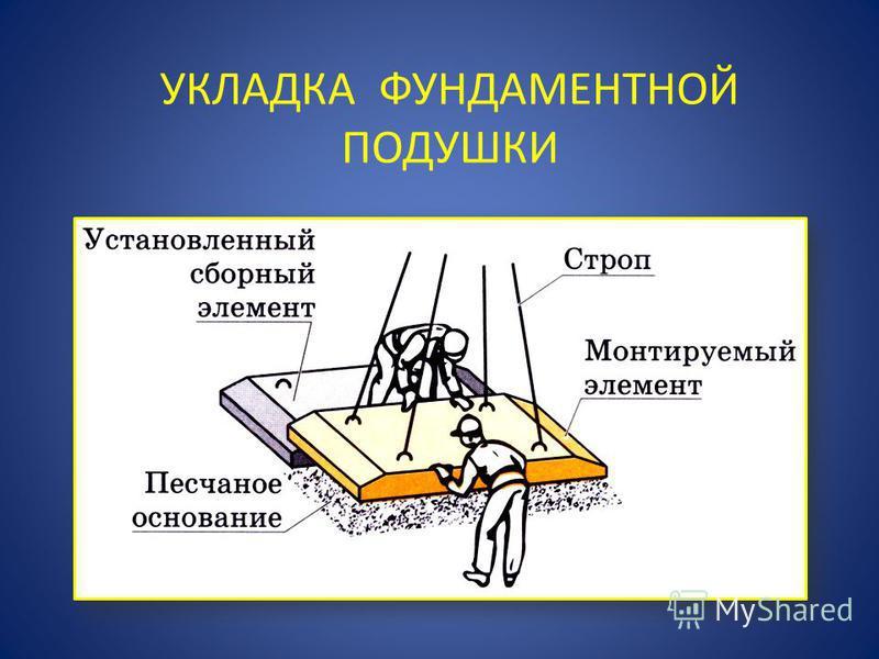 УКЛАДКА ФУНДАМЕНТНОЙ ПОДУШКИ