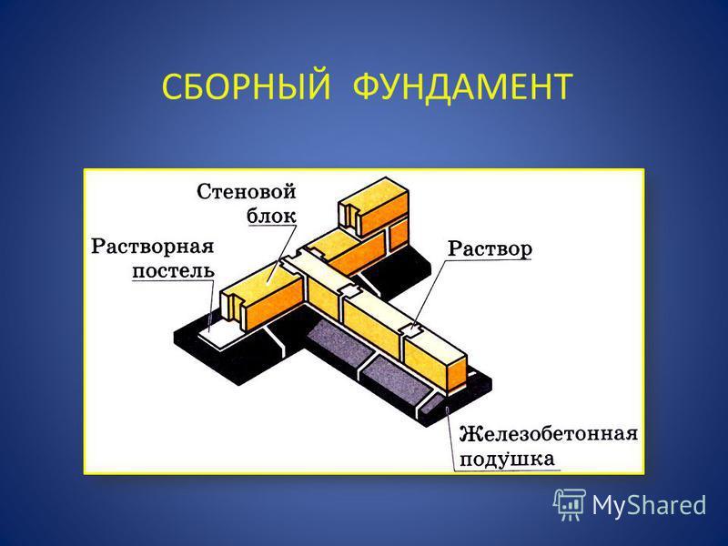 СБОРНЫЙ ФУНДАМЕНТ