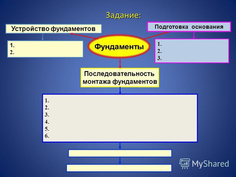 Фундаменты Устройство фундаментов 1. 2. Подготовка основания 1. 2. 3. Последовательность монтажа фундаментов 1.2.3.4.5.6.Задание:
