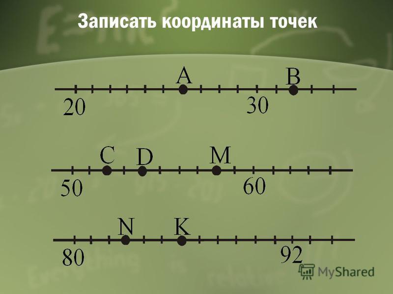 Записать координаты точек