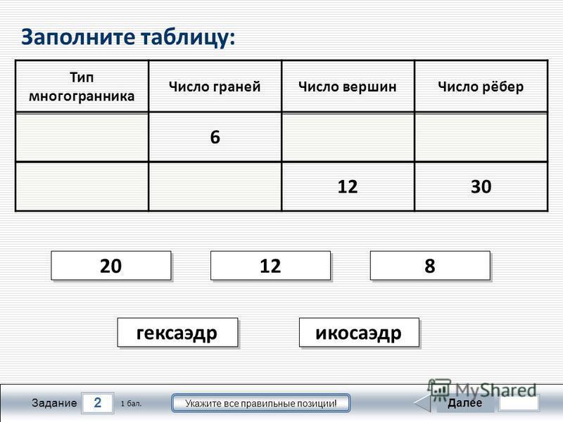 2 Задание Укажите все правильные позиции! Заполните таблицу: Далее 1 бал. Тип многогранника Число граней Число вершин Число рёбер 6 1230 гексаэдр икосаэдр 20 8 8 12