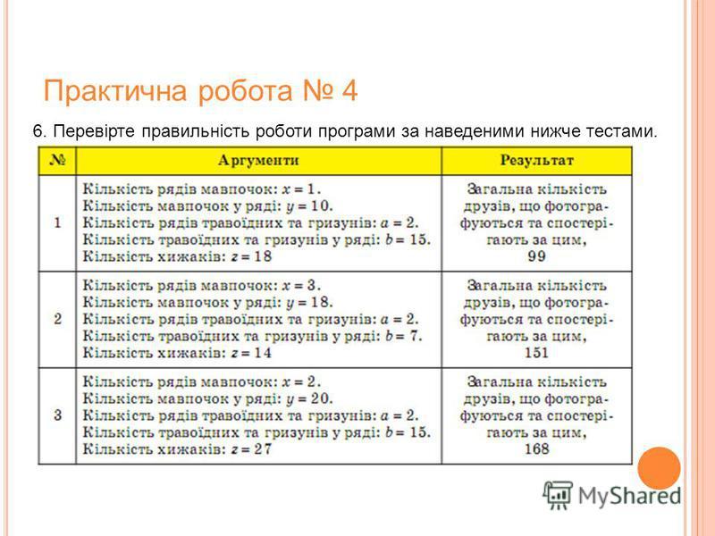 Практична робота 4 6. Перевірте правильність роботи програми за наведеними нижче тестами.