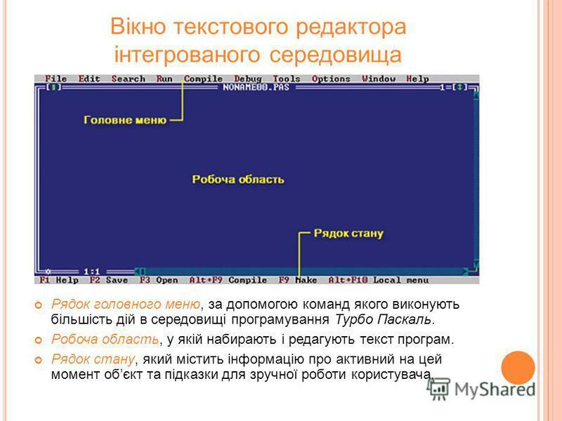 Вікно текстового редактора інтегрованого середовища Рядок головного меню, за допомогою команд якого виконують більшість дій в середовищі програмування Турбо Паскаль. Робоча область, у якій набирають і редагують текст програм. Рядок стану, який містит