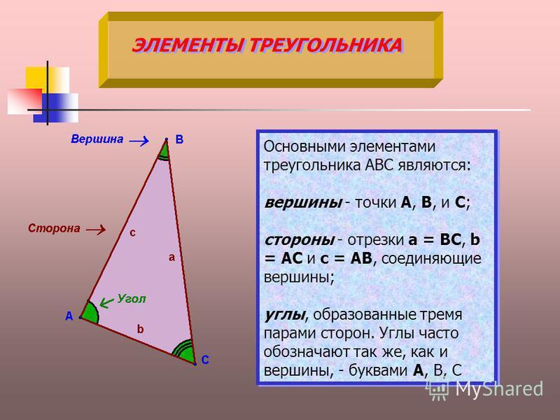 Основными элементами треугольника ABC являются: вершины - точки A, B, и C; стороны - отрезки a = BC, b = AC и c = AB, соединяющие вершины; углы, образованные тремя парами сторон. Углы часто обозначают так же, как и вершины, - буквами A, В, С ЭЛЕМЕНТЫ