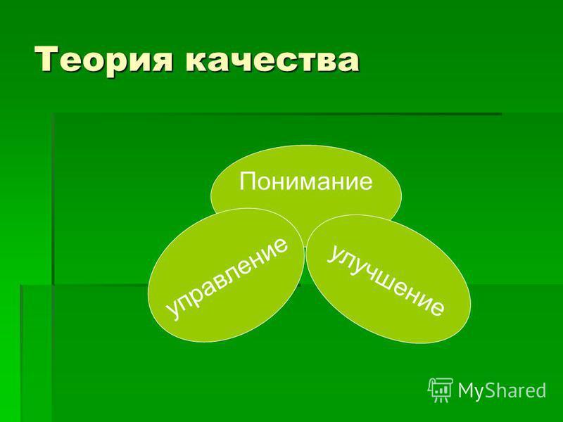 Теория качества Понимание улучшение управление