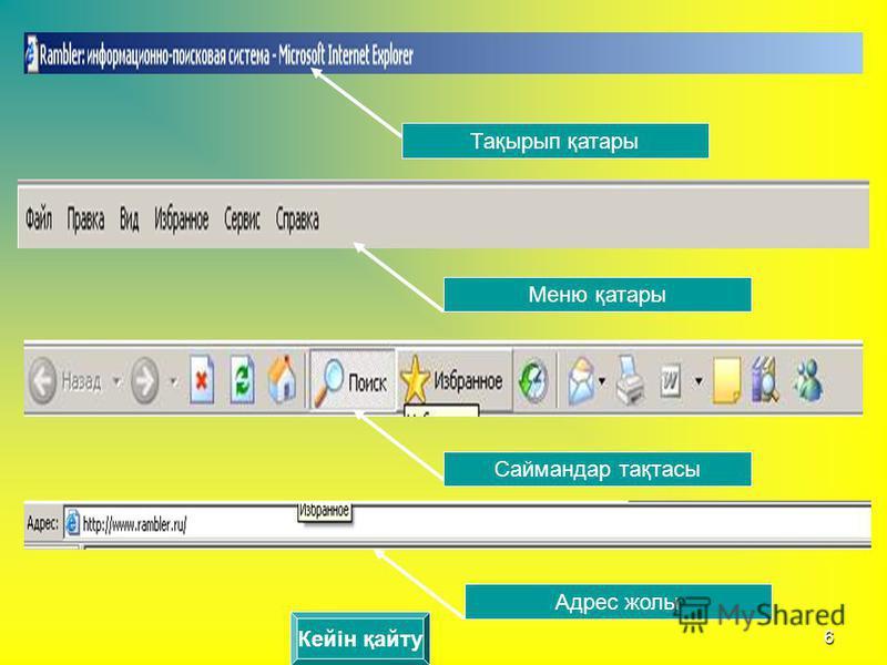 5 Интернет желісін іске қосу үшін мынадай бұйрық орындалады: ПУСК---- ПРОГРАММЫ---INTERNET EXPLORER Кейін қайту