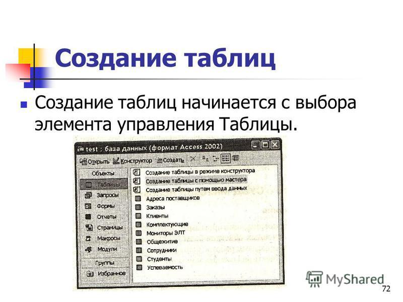 Создание таблиц Создание таблиц начинается с выбора элемента управления Таблицы. 72