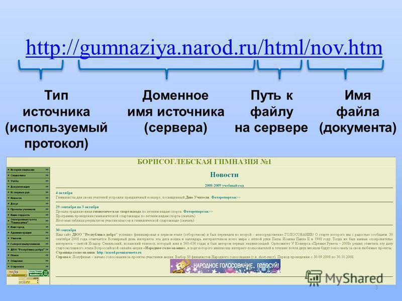 http://gumnaziya.narod.ru/html/nov.htm Тип источника (используемый протокол) Доменное имя источника (сервера) Путь к файлу на сервере Имя файла (документа) 3