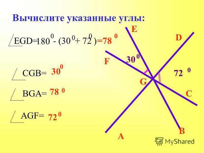 Вычислите указанные углы: EGD= CGB= BGA= AGF= E D C B A F G 30 0 72 0 180 00 - (30 + 72 ) 0 =78 0 30 0 78 0 72 0