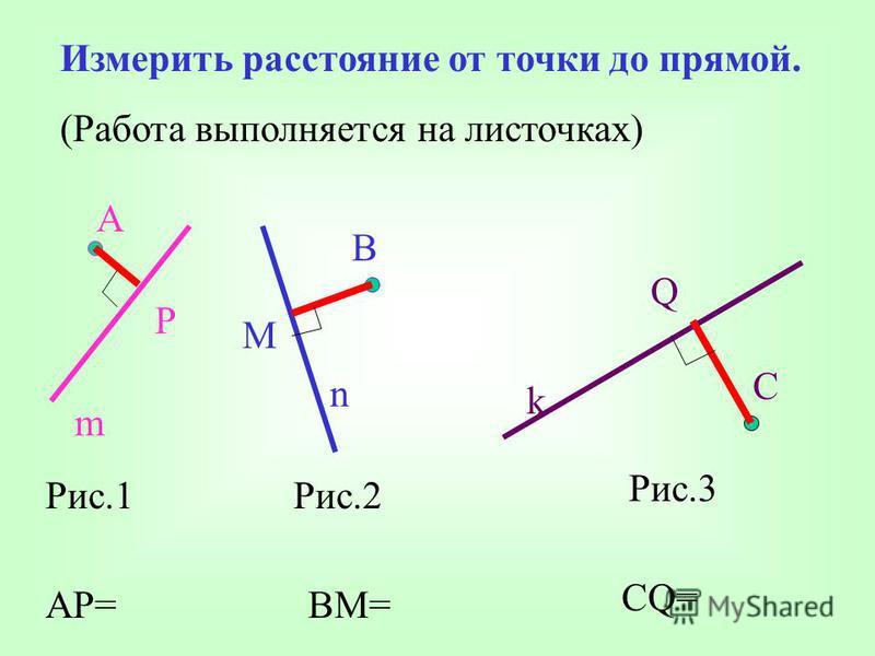 Измерить расстояние от точки до прямой. (Работа выполняется на листочках) А m Рис.1 n B Рис.2 k C Рис.3 Р M Q AP=BM= CQ=