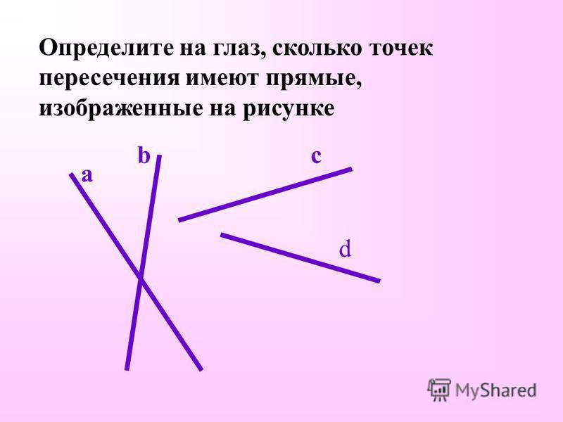 Определите на глаз, сколько точек пересечения имеют прямые, изображенные на рисунке a bc d