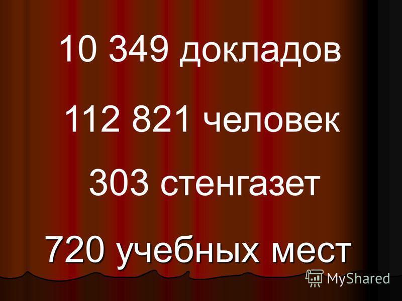 720 учебных мест 10 349 докладов 112 821 человек 303 стенгазет