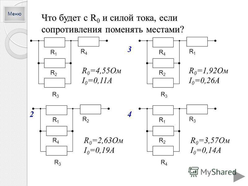 Что будет с R 0 и силой тока, если сопротивления поменять местами? R1R1 R2R2 R3R3 R4R4 R1R1 R2R2 R4R4 R3R3 R1R1 R4R4 R3R3 R2R2 R4R4 R2R2 R3R3 R1R1 R 0 =4,55Ом I 0 =0,11A R 0 =1,92Ом I 0 =0,26A R 0 =2,63Ом I 0 =0,19A R 0 =3,57Ом I 0 =0,14A Меню 2 3 4