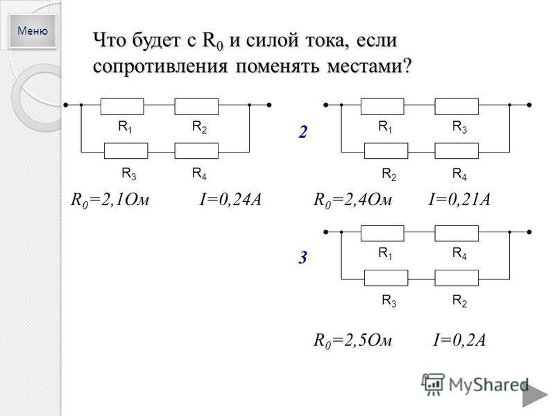 Что будет с R 0 и силой тока, если сопротивления поменять местами? R 0 =2,1Ом I=0,24AR 0 =2,4Ом I=0,21A R 0 =2,5Ом I=0,2A R1R1 R2R2 R3R3 R4R4 R1R1 R3R3 R2R2 R4R4 R1R1 R4R4 R3R3 R2R2 Меню 2 3