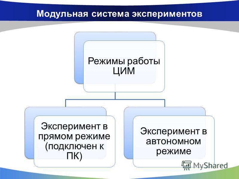 Режимы работы ЦИМ Эксперимент в прямом режиме (подключен к ПК) Эксперимент в автономном режиме Модульная система экспериментов