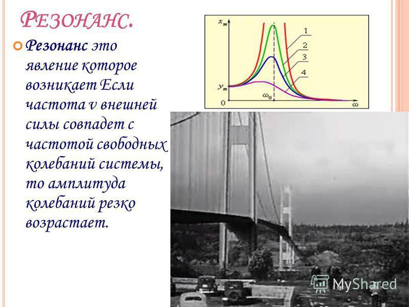 Резонанс это явление которое возникает Если частота ν внешней силы совпадет с частотой свободных колебаний системы, то амплитуда колебаний резко возрастает. Р ЕЗОНАНС.