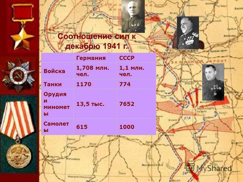 ГерманияСССР Войска 1,708 млн. чел. 1,1 млн. чел. Танки 1170774 Орудия и миномет ы 13,5 тыс.7652 Самолет ы 6151000 Соотношение сил к декабрю 1941 г.