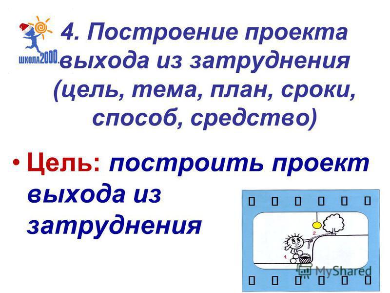 4. Построение проекта выхода из затруднения (цель, тема, план, сроки, способ, средство) Цель: построить проект выхода из затруднения