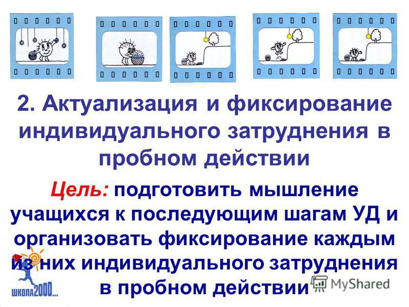 2. Актуализация и фиксирование индивидуального затруднения в пробном действии Цель: подготовить мышление учащихся к последующим шагам УД и организовать фиксирование каждым из них индивидуального затруднения в пробном действии
