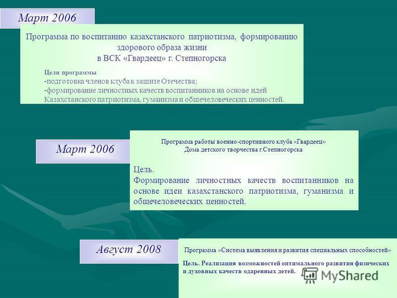 Март 2006 Программа по воспитанию казахстанского патриотизма, формированию здорового образа жизни в ВСК «Гвардеец» г. Степногорска Цели программы -подготовка членов клуба к защите Отечества; -формирование личностных качеств воспитанников на основе ид