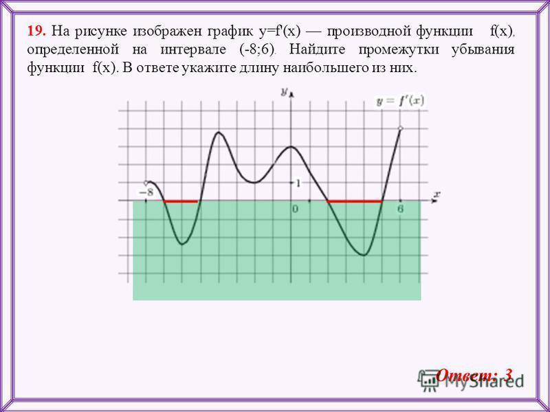 19. На рисунке изображен график y=f'(x) производной функции f(x), определенной на интервале (-8;6). Найдите промежутки убывания функции f(x). В ответе укажите длину наибольшего из них. Ответ: 3