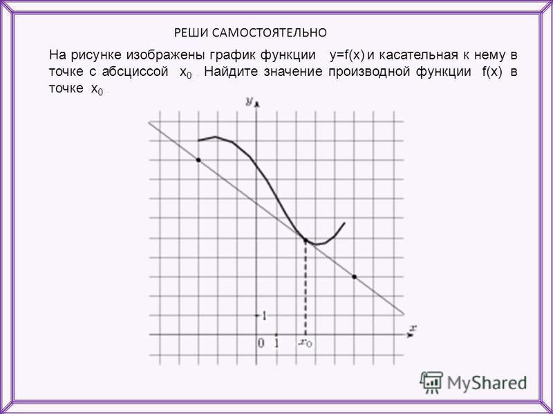 На рисунке изображены график функции y=f(x) и касательная к нему в точке с абсциссой x 0. Найдите значение производной функции f(x) в точке x 0. РЕШИ САМОСТОЯТЕЛЬНО