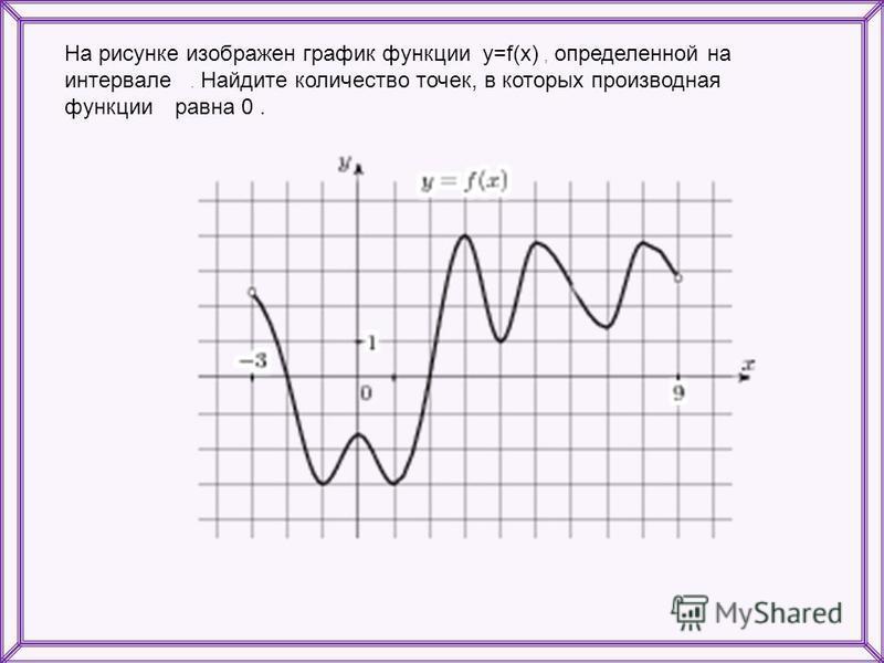 На рисунке изображен график функции y=f(x), определенной на интервале. Найдите количество точек, в которых производная функции равна 0.