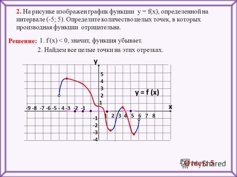 -9 -8 -7 -6 -5 - 4 -3 -2 -1 1 2 3 4 5 6 7 8 2. На рисунке изображен график функции у = f(x), определенной на интервале (-5; 5). Определите количество целых точек, в которых производная функции отрицательна. y = f (x) y x 5 4 3 2 1 -2 -3 -4 1. f / (x)