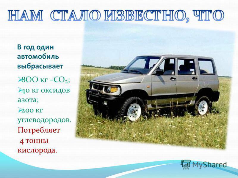 В год один автомобиль выбрасывает 8ОО кг –СО; 40 кг оксидов азота; 200 кг углеводородов. Потребляет 4 тонны кислорода.
