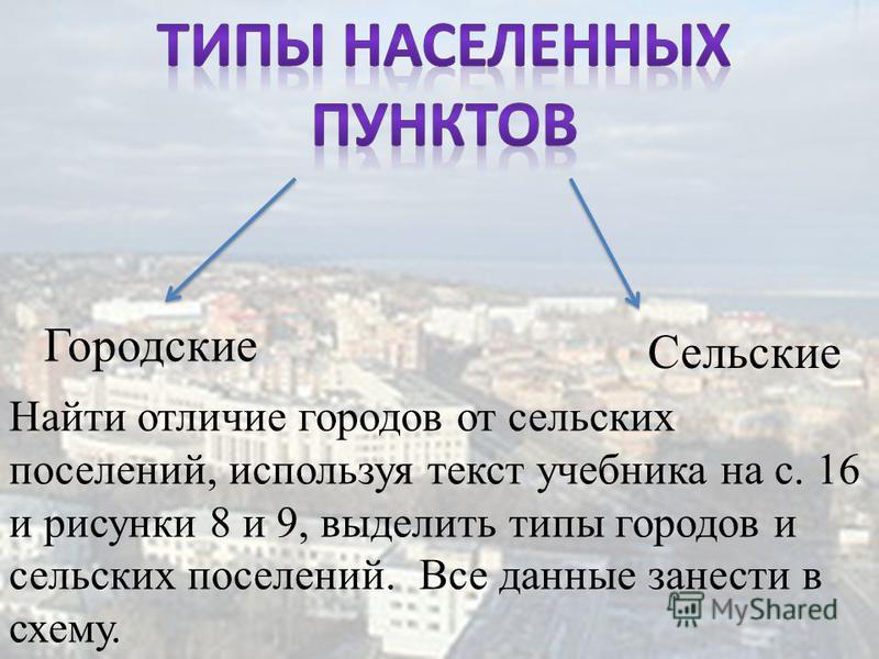 Городские Сельские Найти отличие городов от сельских поселений, используя текст учебника на с. 16 и рисунки 8 и 9, выделить типы городов и сельских поселений. Все данные занести в схему.