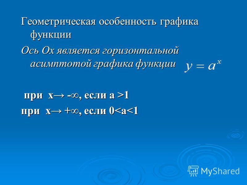 Геометрическая особенность графика функции Ось Ох является горизонтальной асимптотой графика функции при х -, если а >1 при х -, если а >1 при х +, если 0<а<1