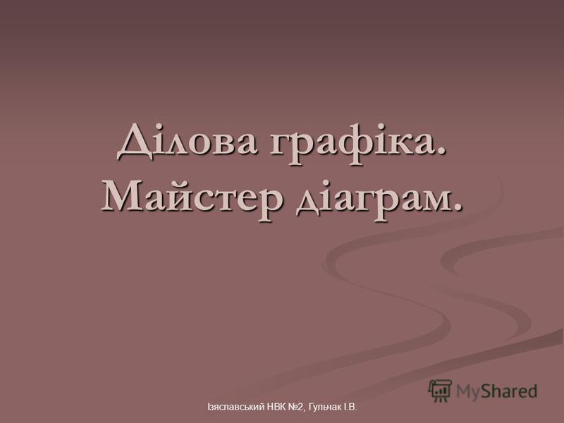 Ізяславський НВК 2, Гульчак І.В. Ділова графіка. Майстер діаграм.