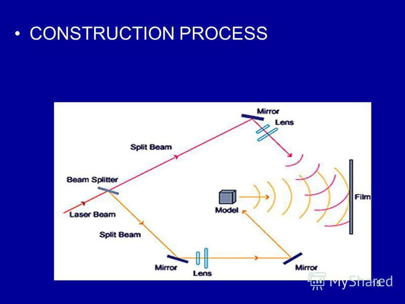 15 CONSTRUCTION PROCESS