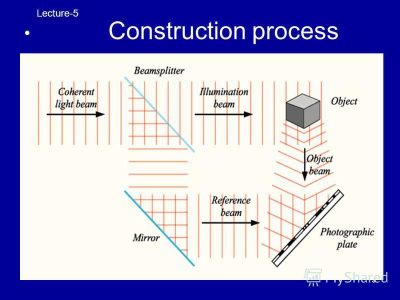 9 Construction process Lecture-5