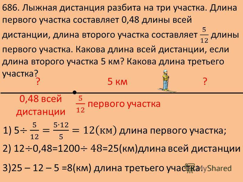 ?5 км? 0,48 всей дистанции 3)25 – 12 – 5 =8(км) длина третьего участка.