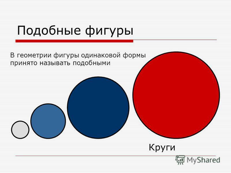 Подобные фигуры В геометрии фигуры одинаковой формы принято называть подобными Круги
