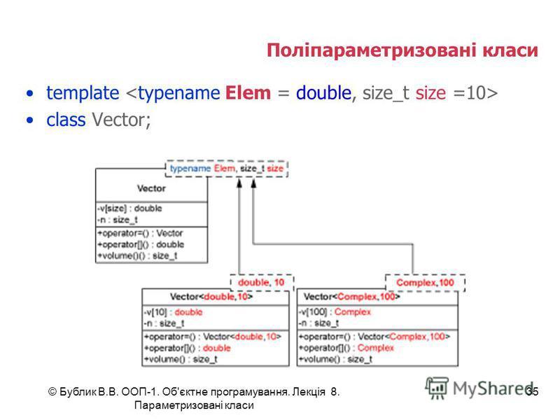 © Бублик В.В. ООП-1. Об'єктне програмування. Лекція 8. Параметризовані класи 35 Поліпараметризовані класи template class Vector;