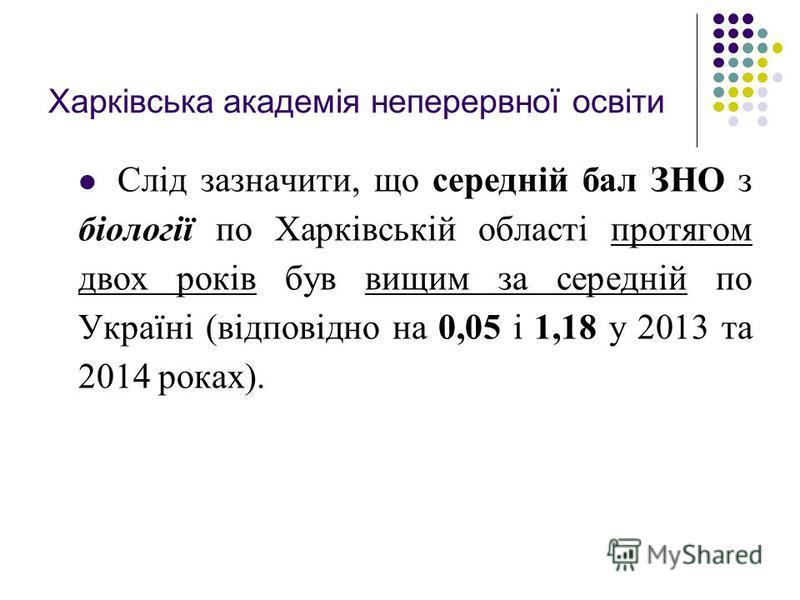 Харківська академія неперервної освіти Слід зазначити, що середній бал ЗНО з біології по Харківській області протягом двох років був вищим за середній по Україні (відповідно на 0,05 і 1,18 у 2013 та 2014 роках).