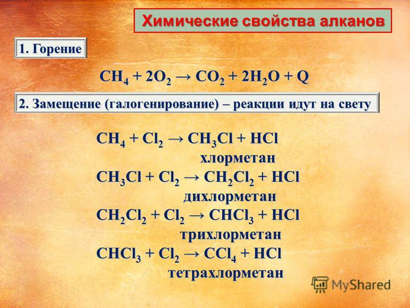 Химические свойства алканов 1. Горение CH 4 + 2O 2 CO 2 + 2H 2 O + Q 2. Замещение (галогенирование) – реакции идут на свету CH 4 + Cl 2 CH 3 Cl + HCl хлорметан хлорметан CH 3 Cl + Cl 2 CH 2 Cl 2 + HCl дихлорметан дихлорметан CH 2 Cl 2 + Cl 2 CHCl 3 +