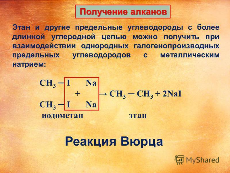 Получение алканов Этан и другие предельные углеводороды с более длинной углеродной цепью можно получить при взаимодействии однородных галогенопроизводных предельных углеводородов с металлическим натрием: CH 3 I Na + CH 3 CH 3 + 2NaI CH 3 I Na иодомет