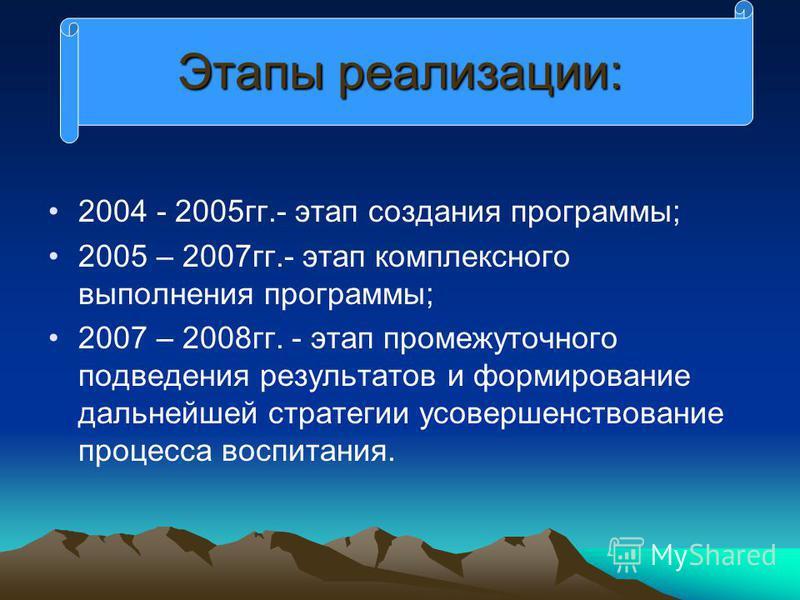 Этапы реализации: 2004 - 2005 гг.- этап создания программы; 2005 – 2007 гг.- этап комплексного выполнения программы; 2007 – 2008 гг. - этап промежуточного подведения результатов и формирование дальнейшей стратегии усовершенствование процесса воспитан