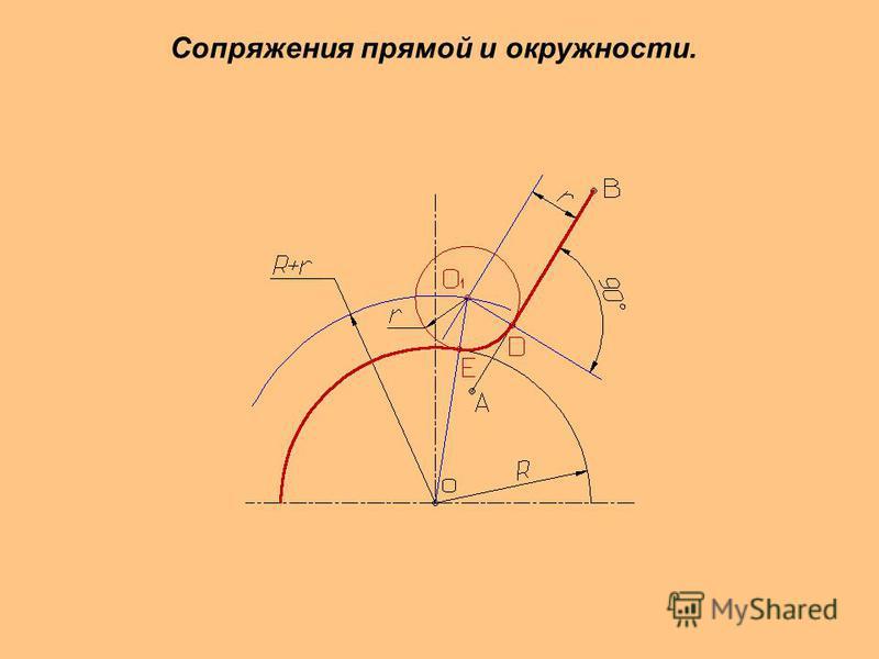 Сопряжения прямой и окружности.