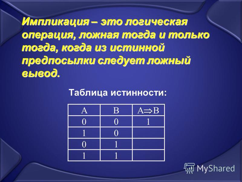 Импликация – это логическая операция, ложная тогда и только тогда, когда из истинной предпосылки следует ложный вывод. Таблица истинности: АB A B 001 10 01 11