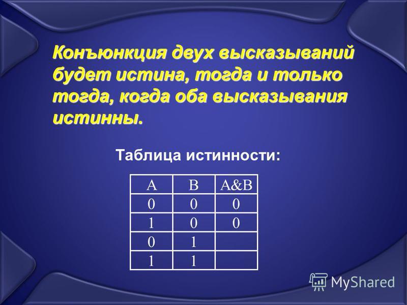 АBA&B 000 100 01 11 Конъюнкция двух высказываний будет истина, тогда и только тогда, когда оба высказывания истинны. Таблица истинности: