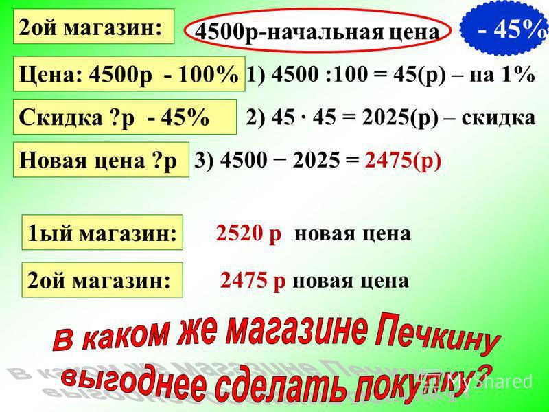 1 ый магазин: 4500 р-начальная цена Цена: 4500 р - 100 % 1 скидка ?р - 30% Новая цена ?р 1) 4500 :100 = 45(р) – на 1% 2) 45 30=1350(р) – скидка 3) 4500 1350 = 3150(р) новая цена 2 скидка ?р - 20% 4) 3150 :100 = 31,5(р) – на 1% 5) 31,5 20=630(р) – вто