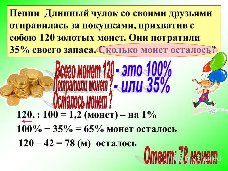Пеппи Длинный чулок со своими друзьями отправилась за покупками, прихватив с собою 120 золотых монет. Они потратили 35% своего запаса. Сколько монет осталось? 120, : 100 = 1,2 (монет) – на 1% 1,2 · 35 = 42 (м) – было потрачено 120 – 42 = 78 (м) – ост