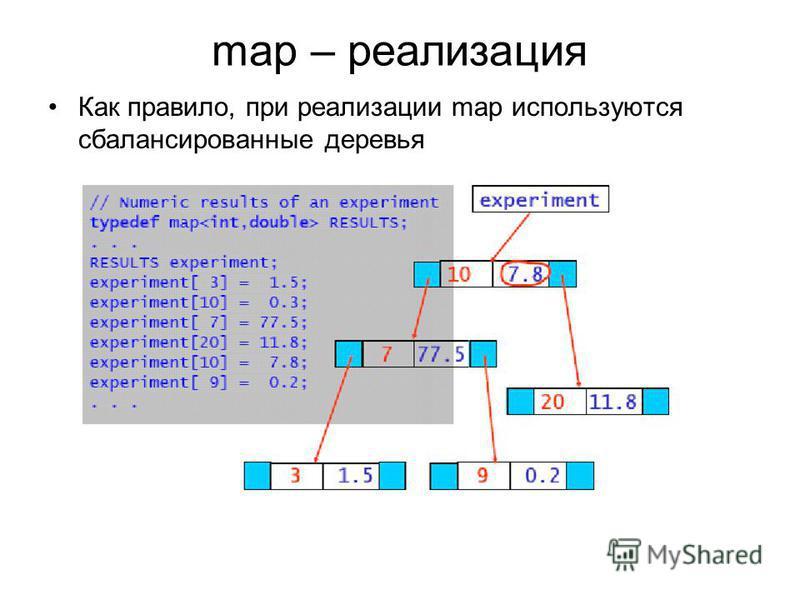 map – реализация Как правило, при реализации map используются сбалансированные деревья