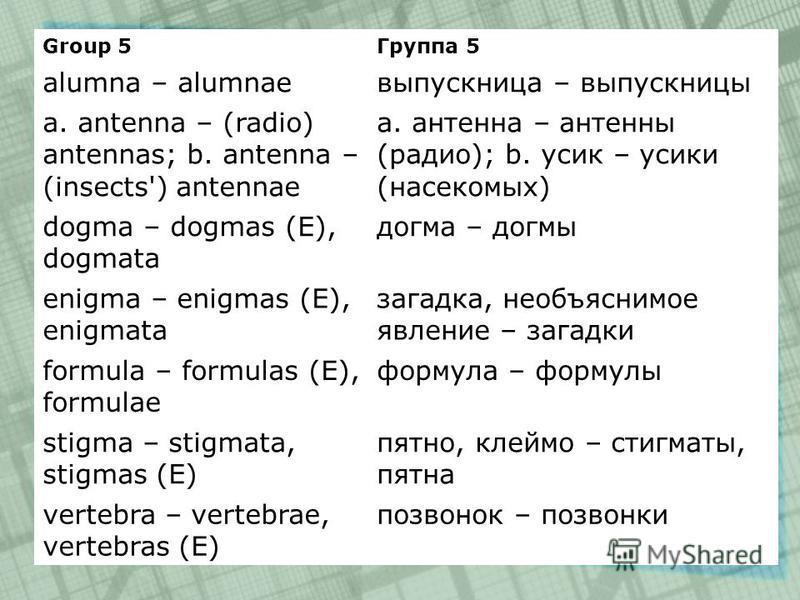Group 5Группа 5 alumna – alumnaeвыпускница – выпускницы a. antenna – (radio) antennas; b. antenna – (insects') antennae a. антенна – антенны (радио); b. усик – усики (насекомых) dogma – dogmas (E), dogmata догма – догмы enigma – enigmas (E), enigmata